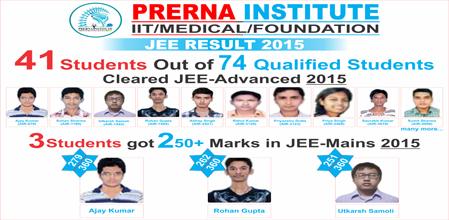 IIT JEE Result 2015