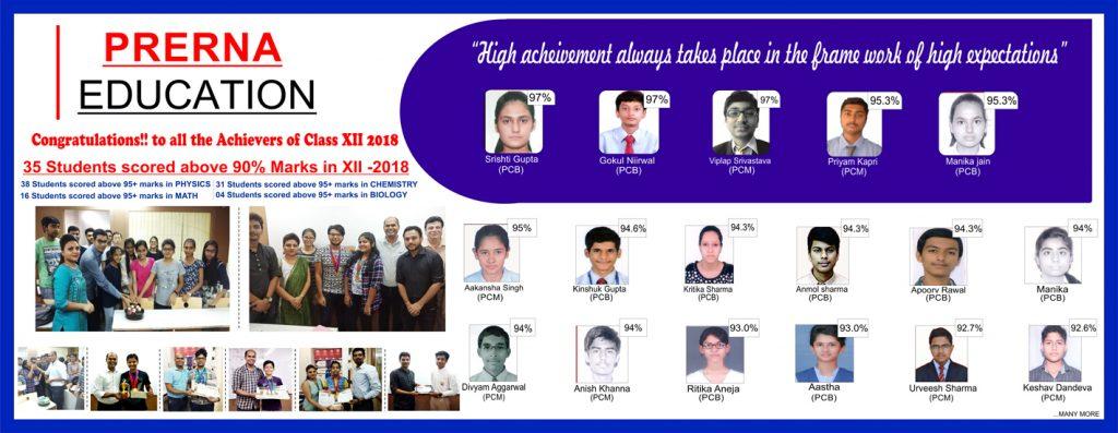 CBSE Result 2018 - Class 12th