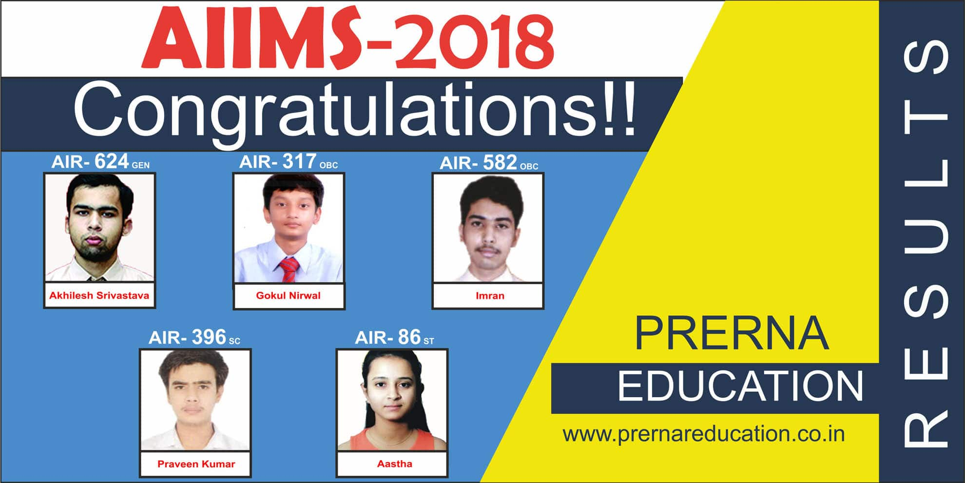 AIIMS Result 2018